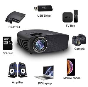 DHAWS Full HD HDMI Office Projector for under 200 dollars